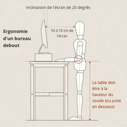 4 astuces pour se fabriquer un bureau debout moindre co t stimul. Black Bedroom Furniture Sets. Home Design Ideas